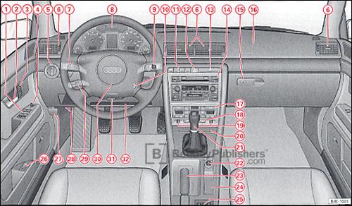 Excerpt - Audi Owner's Manual: A4: 2002 - Bentley ...