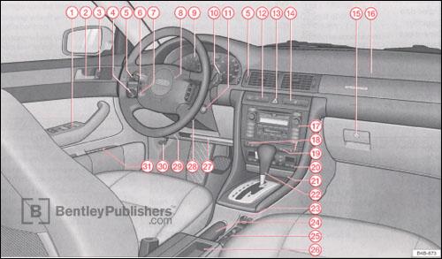 excerpt audi owner s manual allroad 2001 bentley publishers rh bentleypublishers com Audi Cars 2013 Audi A3