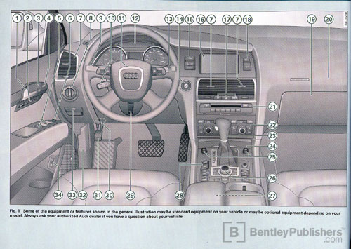 Excerpt Audi Q7 Owner S Manual 2007 Bentley
