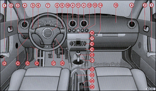 Audi TT Coupe 2000 instrument panel