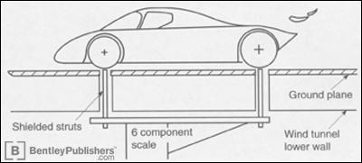 automotive aerodynamics joseph katz pdf