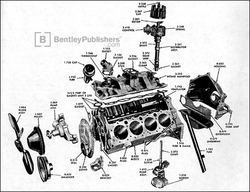 exploded view of a 350 chevy engine html