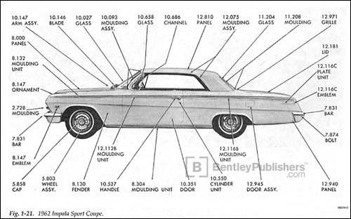 Fig. 1-21. 1962 Impala Sport Coupe