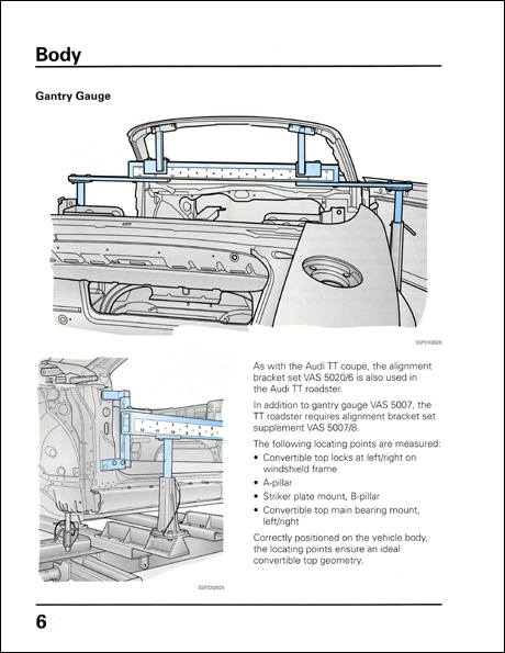 Audi TT Roadster Design and Function Technical Service Training Self-Study Program Gantry Gauge