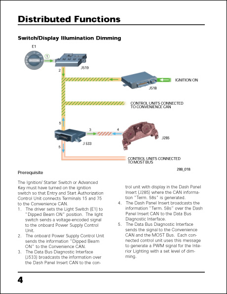 Audi Distributed Functions Service Training Self-Study Program Switch/Display Illumination Dimming