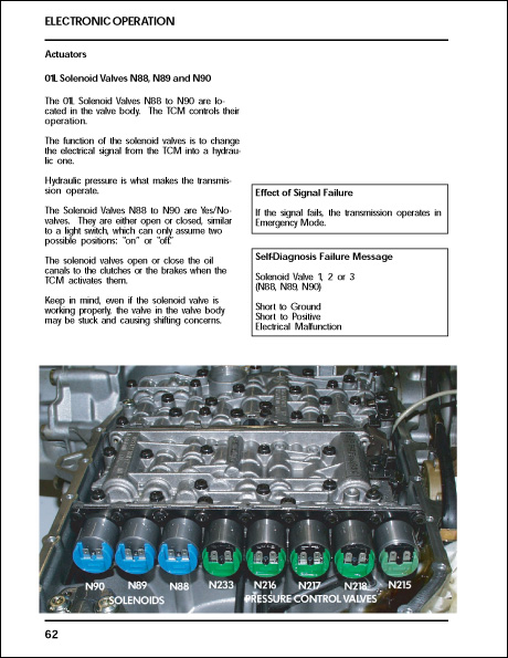 Audi 01V and 01L Automatic Transmissions Design and Function Technical Service Training Self-Study Program Electronic Operation