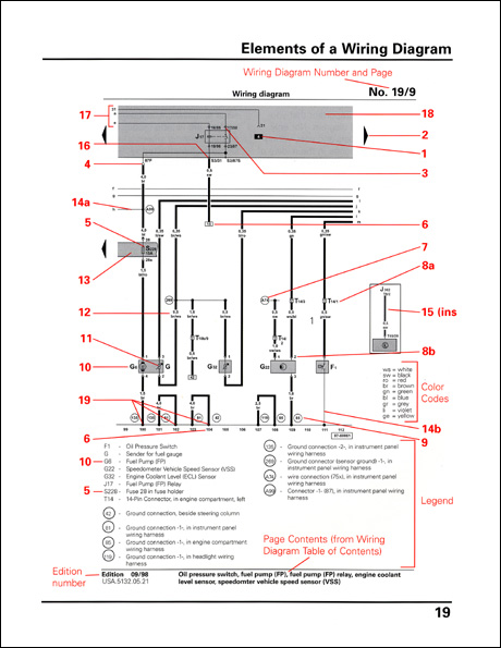 excerpt audi technical service audi how to read wiring diagrams symbols layout and