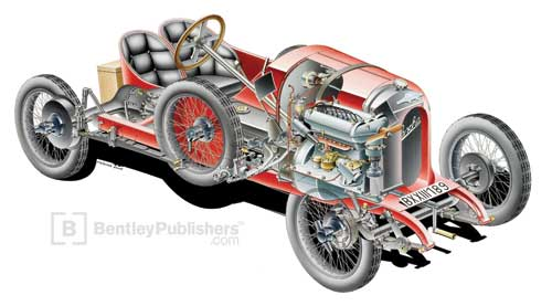 Cutaway drawing of the 1922 Austro-Daimler 'Sascha' ADS-R. The ADS-R Sascha pictured here is the car driven by Alfred Neubauer in the 1922 Targa Florio.