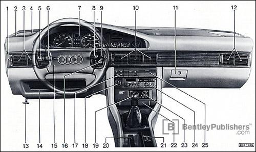 the best car and motorcycle modification picture 1989 audi 200 rh oto motif as blogspot com audi 200 owners manual audi 200 repair manual