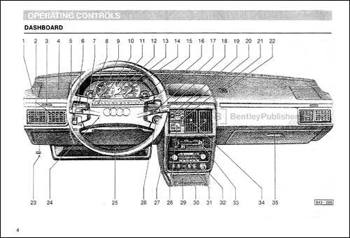 Audi 5000 S 1984 Owner's Manual Instrument Panel