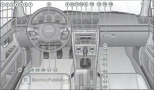 excerpt audi owner s manual a4 2005 bentley publishers rh bentleypublishers com owners manual for 2007 audi a4 quattro owners manual for audi a4 2008