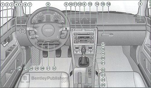 excerpt audi owner s manual a4 2005 bentley publishers rh bentleypublishers com audi a4 2005 owners manual pdf audi a4 2004 manual