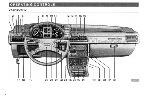 Audi quattro 1985 Owner's Manual Instrument Panel