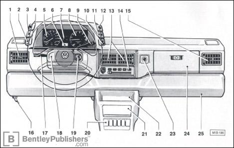 excerpt vw volkswagen owner s manual fox 1993 bentley rh bentleypublishers com vw fox 2006 manual vw fox manual window mechanism
