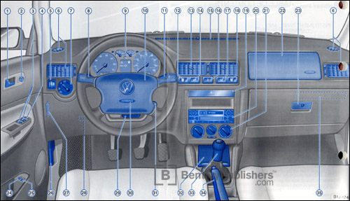 Volkswagen Golf (A4) 2000 instrument panel