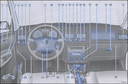 Volkswagen Golf (A4) 2005 instrument panel