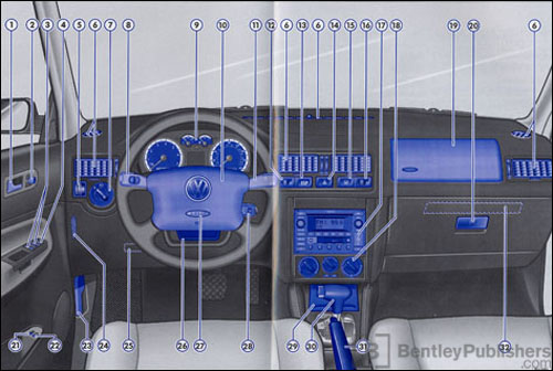 excerpt vw volkswagen owners manual jetta 2005 bentley rh bentleypublishers com owners manual volkswagen jetta 2003 volkswagen jetta 2011 owner's manual