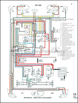 1974 VW Thing Wiring Diagram http://www.bentleypublishers.com/volkswagen/repair-information/vw-type-1-1966-1969-repair-manual.html
