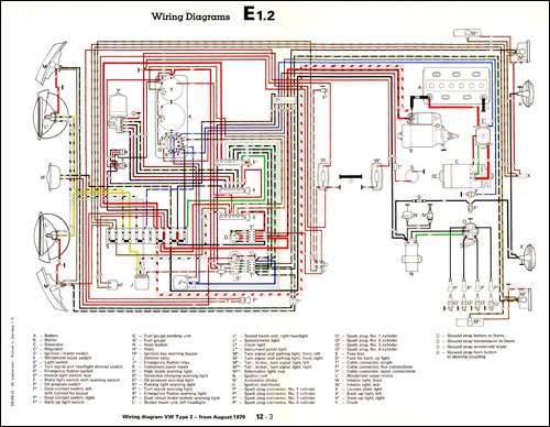 Vw Bus Wiring Diagram: 1972 Vw Bus Wiring Diagram. Vw Bus Fuse Box Diagram Vw Beetle ,Design
