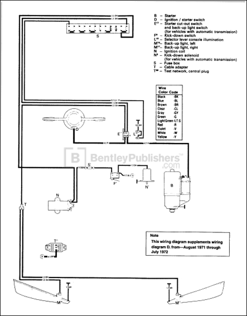 Troubleshoot and repair electrical system problems with complete wiring diagrams.