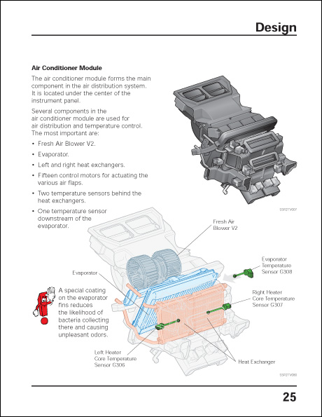 Volkswagen Phaeton Heating and Air Conditioning System Design and Function Technical Service Training Self-Study Program Air Conditioner Module Design