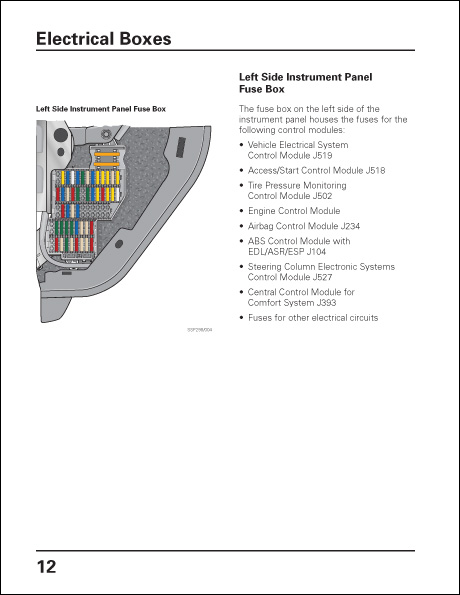excerpt - volkswagen technical service training ... 2010 vw cc fuse box diagram #15