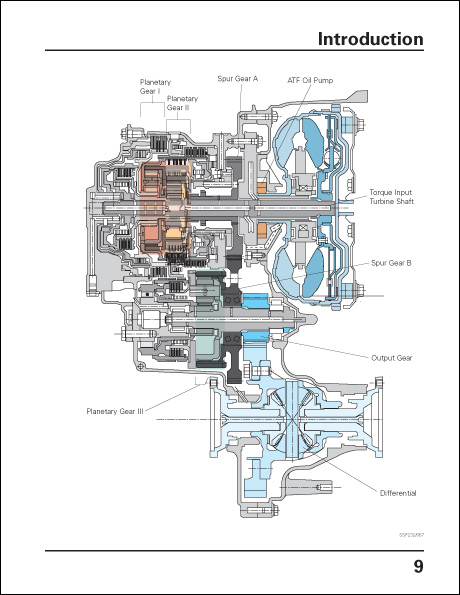 Volkswagen 5-Speed Automatic Transmission 09A/09B Technical Service Training Self-Study Program Transmission Schematic