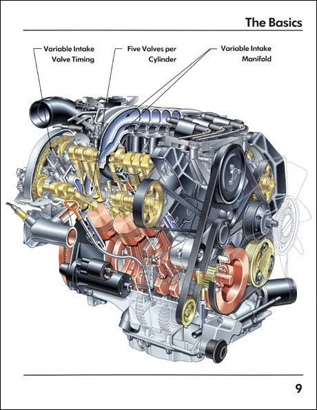 Volkswagen 2.8 liter V6 Engine Technical Service Training Self-Study Program Engine Basics