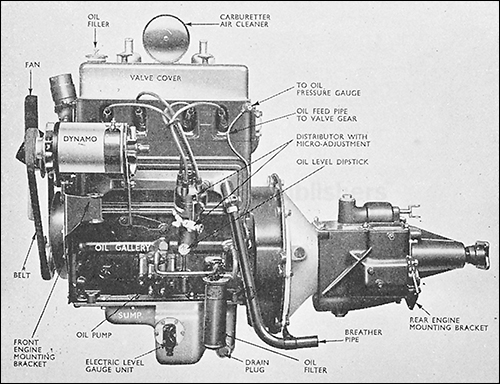 Fig. 69. View of 1 1/2 Litre Engine, left hand side.