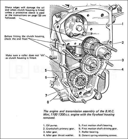 Chart 7:2 - Assembly of B.M.C. Engine / Transmission, and Clutch Housing