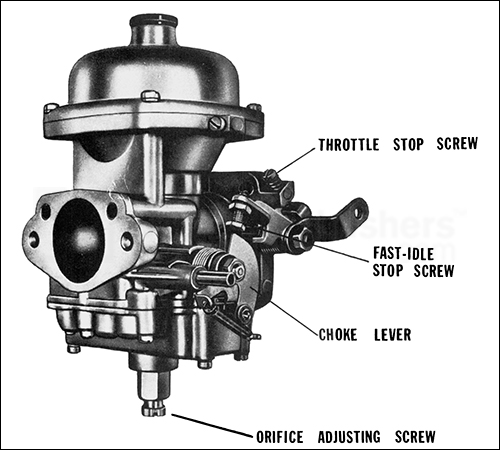 Fig. 12-24 - The adjustment points on the Stromberg CD carburetter. The Stromberg operates on the same principle as the SU carburetter.