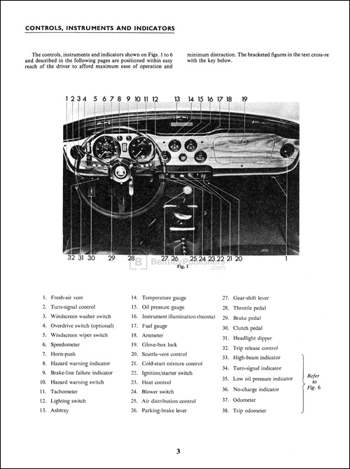 The Complete Official Triumph TR6 & TR250: 1967-1976 Controls, Instruments, and Indicators