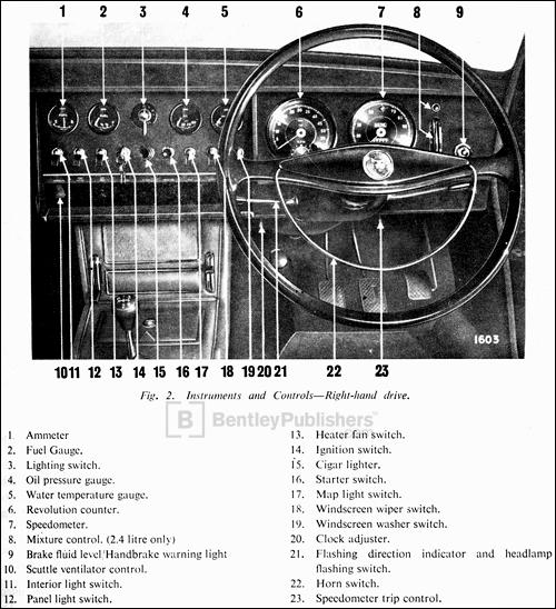 Gallery Jaguar Repair Manual Jaguar Mark Ii 2 4 3 4