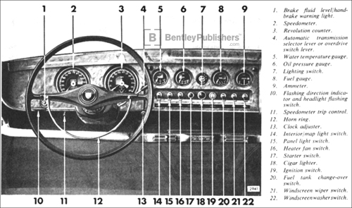 Instruments and controls. Excerpted from Jaguar Repair Manual - Jaguar Mark X 3.8, 4.2 and 420G Service Manual: 1961-1969, page A.8.