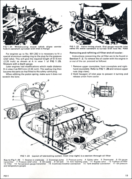Removing and Refitting Oil Filter and Oil Cooler