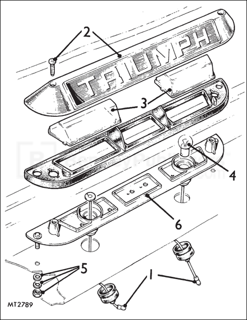 Triumph Boat Owners Manual