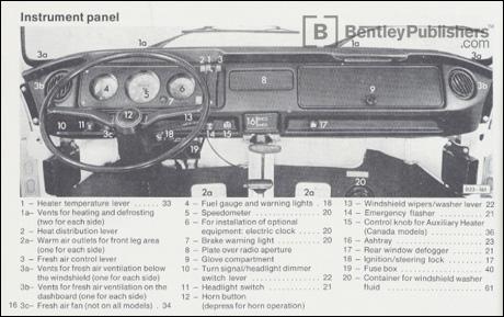 Excerpt Vw Volkswagen Owner S Manual Type 2 Bus 1979