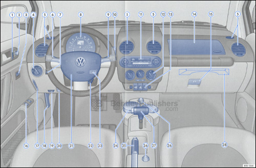 Volkswagen New Beetle 2002 instrument panel