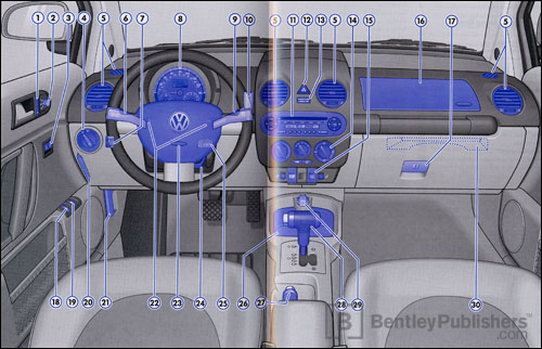 Volkswagen New Beetle 2006 instrument panel