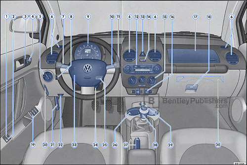 Volkswagen New Beetle Convertible 2005 instrument panel