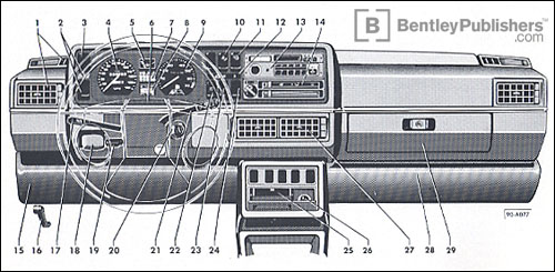 Volkswagen Golf 1992 instrument panel