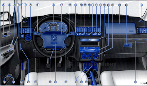 Volkswagen Jetta 2000 instrument panel. Excerpted illustration from Volkswagen Jetta Owner