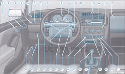 Volkswagen Jetta 1997 instrument panel