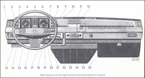 Volkswagen Vanagon/Transporter 1987 instrument panel