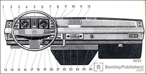 Volkswagen Vanagon/Transporter 1989 instrument panel