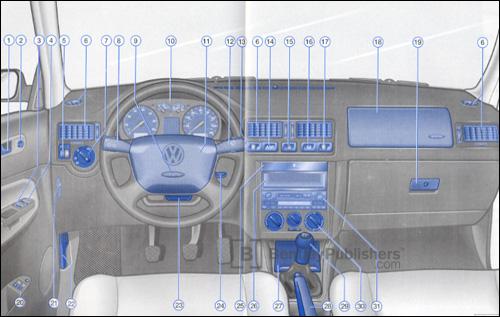 Excerpt Vw Volkswagen Owner S Manual Jetta 4 1999