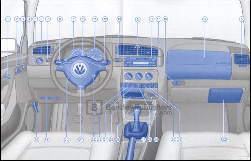excerpt vw volkswagen owner s manual cabrio 1999 bentley rh bentleypublishers com 1998 vw cabrio owners manual 2000 vw cabrio owners manual pdf