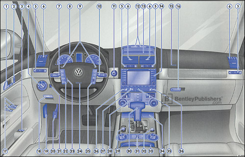 Vw Owners Manual Pdf