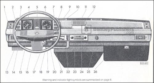 Excerpt Volkswagen Owner S Manual Vanagon Transporter 1987 Bentley Publishers Repair