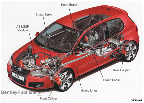 Volkswagen Rabbit, GTI (A5) Repair Manual: 2006-2009 - Bentley Publishers -  Repair Manuals and Automotive Books | 2007 Volkswagen Rabbit Engine Diagram |  | Bentley Publishers